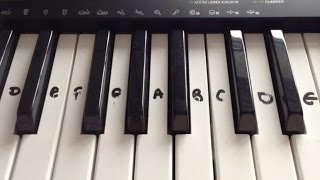 Let It GO (Frozen) Keyboard/ Piano Tutorial Right Hand