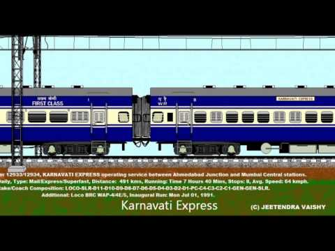 Indian Railway liveries