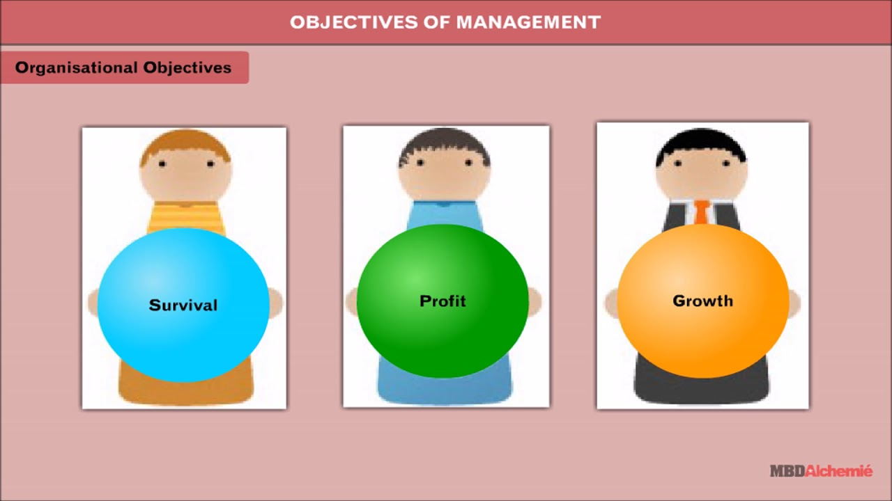 nature and significance of management Chapter1 nature and scope of management learning objectives l definition of management l levels of management l concepts of management l nature of management l role and importance of l.