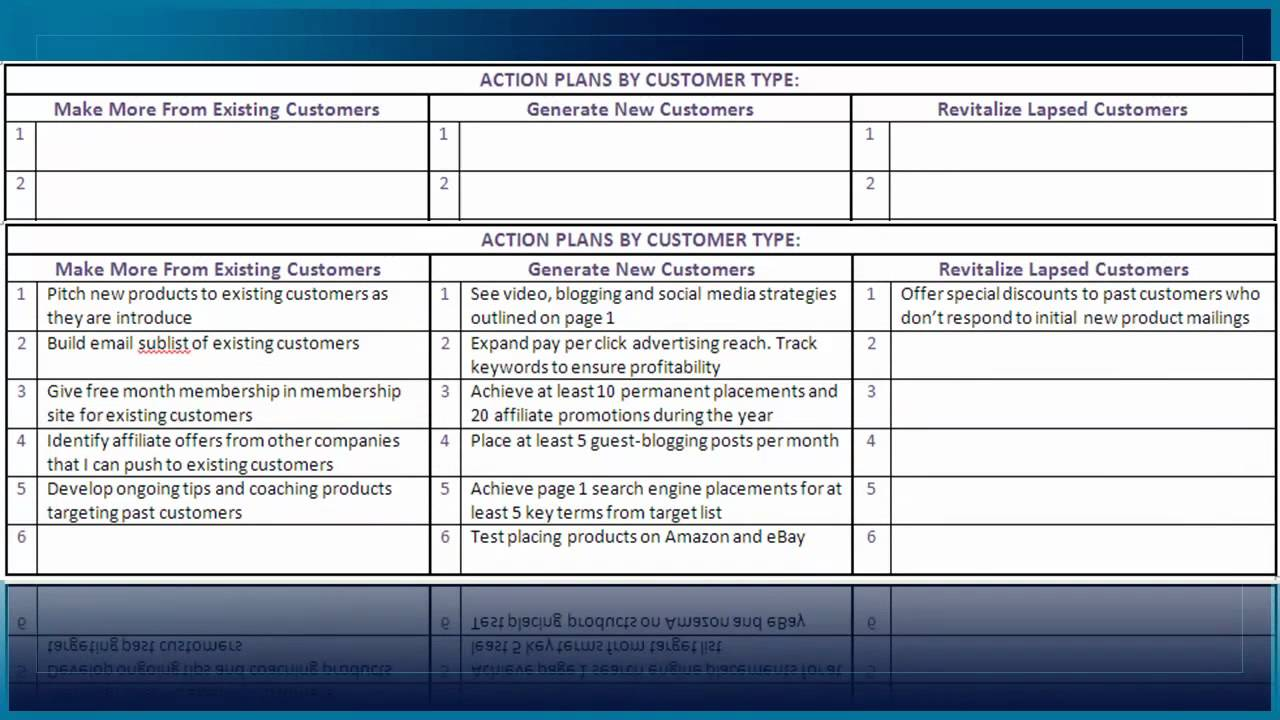 Business Plan Template Excel Free Download Pasoevolistco - Business plan template word free download