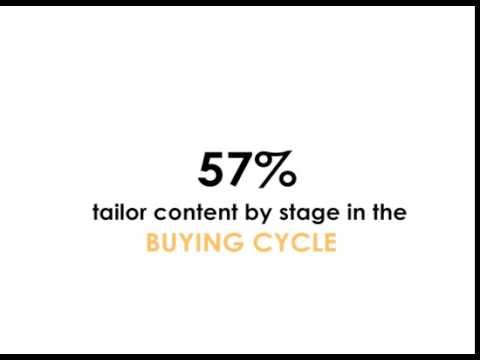 hqdefault 2014 B2B Tech Content Marketing Trends: Tailoring Content, Tactic Effectiveness, Social Media