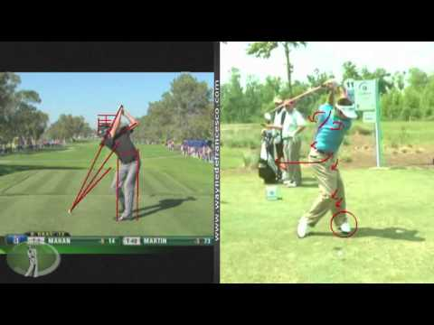 Bubba Watson Swing Analysis