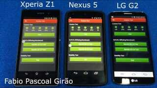 Benchmark Quadrant Antutu Xperia Z1 Vs Nexus 5 Vs LG G2