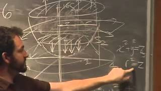 Lec 15 - Multivariable Calculus | Princeton University