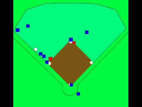 Baseball Defensive Strategy DoubleCut LL