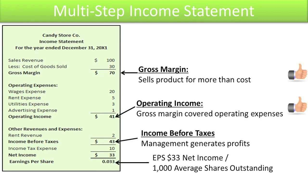 Preparing Single and Multi-Step Income Statements - Slide ...