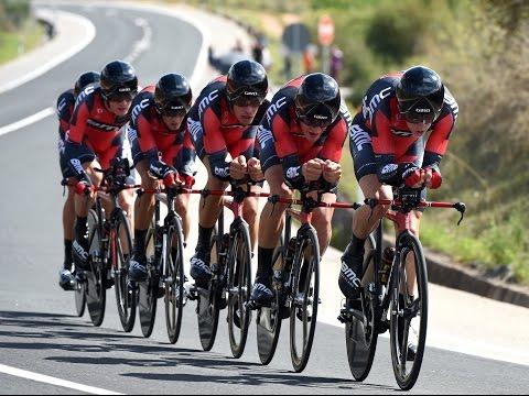 Men's Team Time Trial Race Highlights - 2014 Road World Championships, Ponferrada, Spain