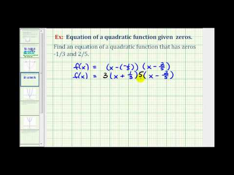 Example 2: Find a Quadratic Function With Fractional Real Zeros