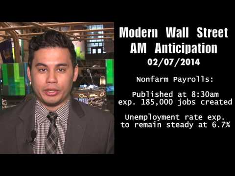 Modern Wall Street AM Anticipation: February 7, 2014