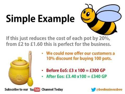 Bee Business Bee Introduction to Economies of Scale (GCSE / AS Level) Tutorial