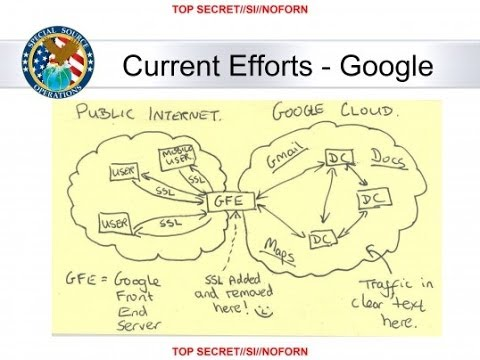 Another Example of How The NSA Can Legally Gather All Your Data