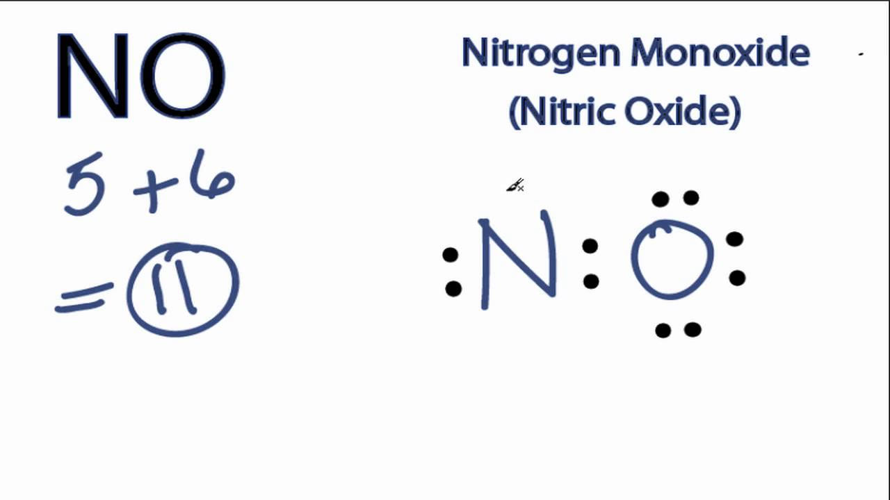 No Lewis Structure - How To Draw The Lewis Structure For No  Nitric Oxide