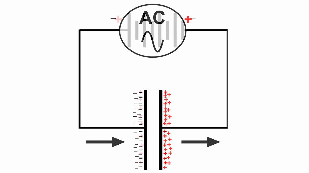 capacitors  dc and ac current