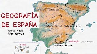 Aprendiendo español con la geografía de España