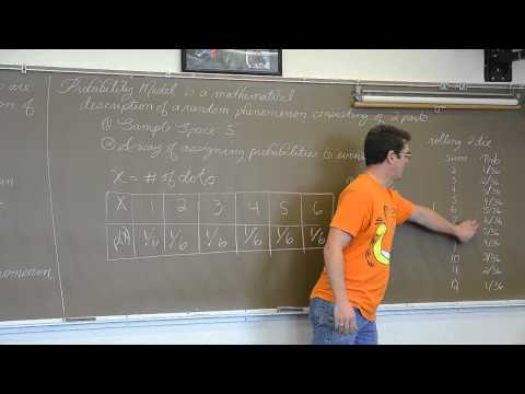Intro to Probabilities in Statistics (Full Length)