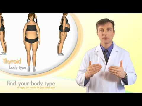 The Thyroid Body Type - YouTube
