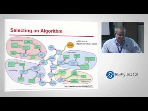 Image from A Gentle Introduction To Machine Learning; SciPy 2013 Presentation