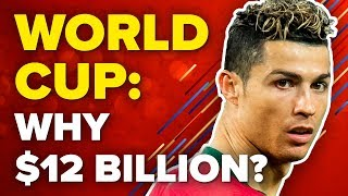 What Is the Real Cost of the World Cup 2018?