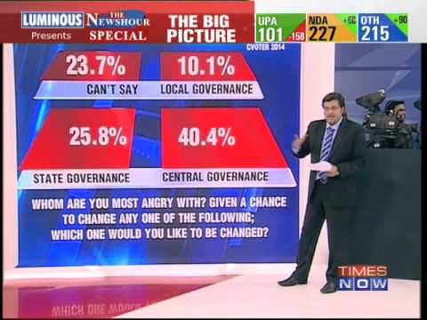 The Newshour Debate: Anti Congress tsunami, total Narendra Modi wave - Full Debate (13th Feb 2014)
