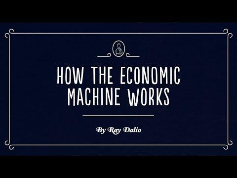 30分で判る 経済の仕組み Ray Dalio