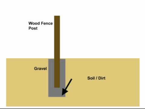 Gravel And Wood Posts Fence Building Tips Youtube