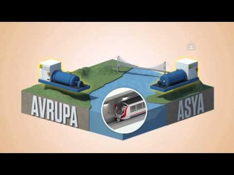 Anadolu Ajansı - TCDD Marmaray'ı animasyon film ile anlatacak
