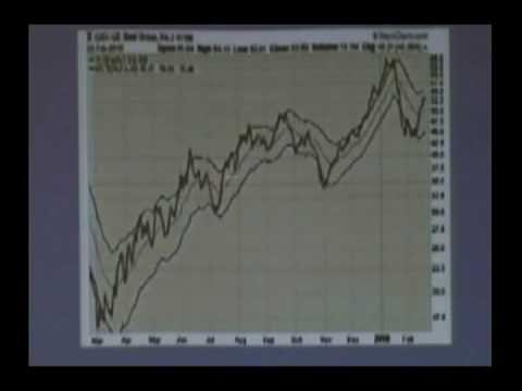 Chuck Hughes: High Probability Trade Signals