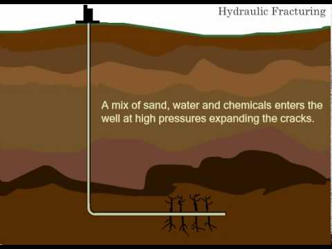 hydraulic fracturing pros and cons essays