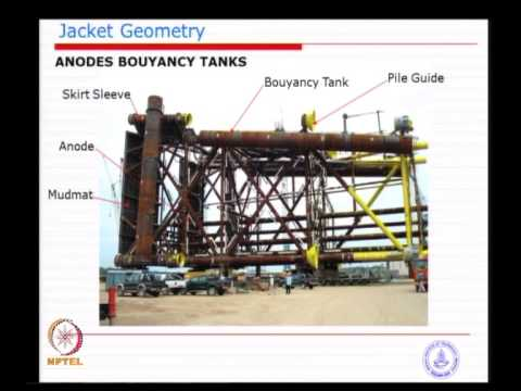 Mod-02 Lec-01 Concepts of Fixed Offshore Platform Deck and Jacket - 1