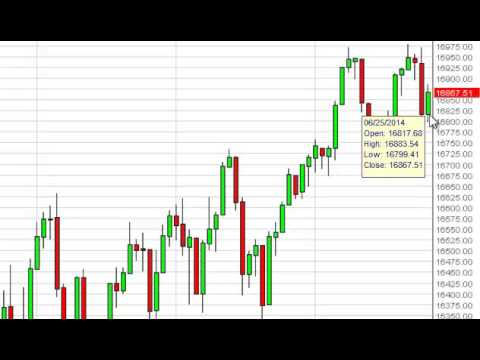 Dow Jones 30 Technical Analysis for June 26, 2014 by FXEmpire.com