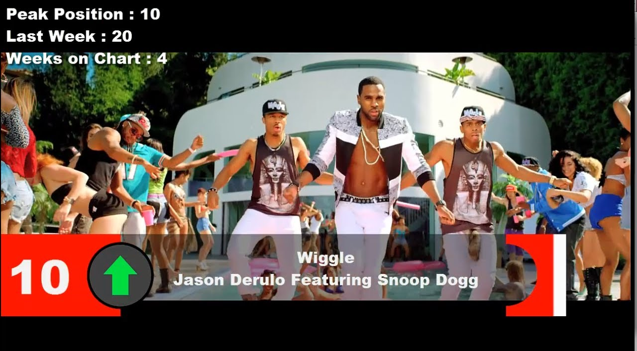 top 10 music charts june 2014