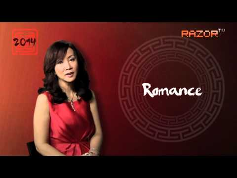 Rat: 2014 Chinese Horoscope