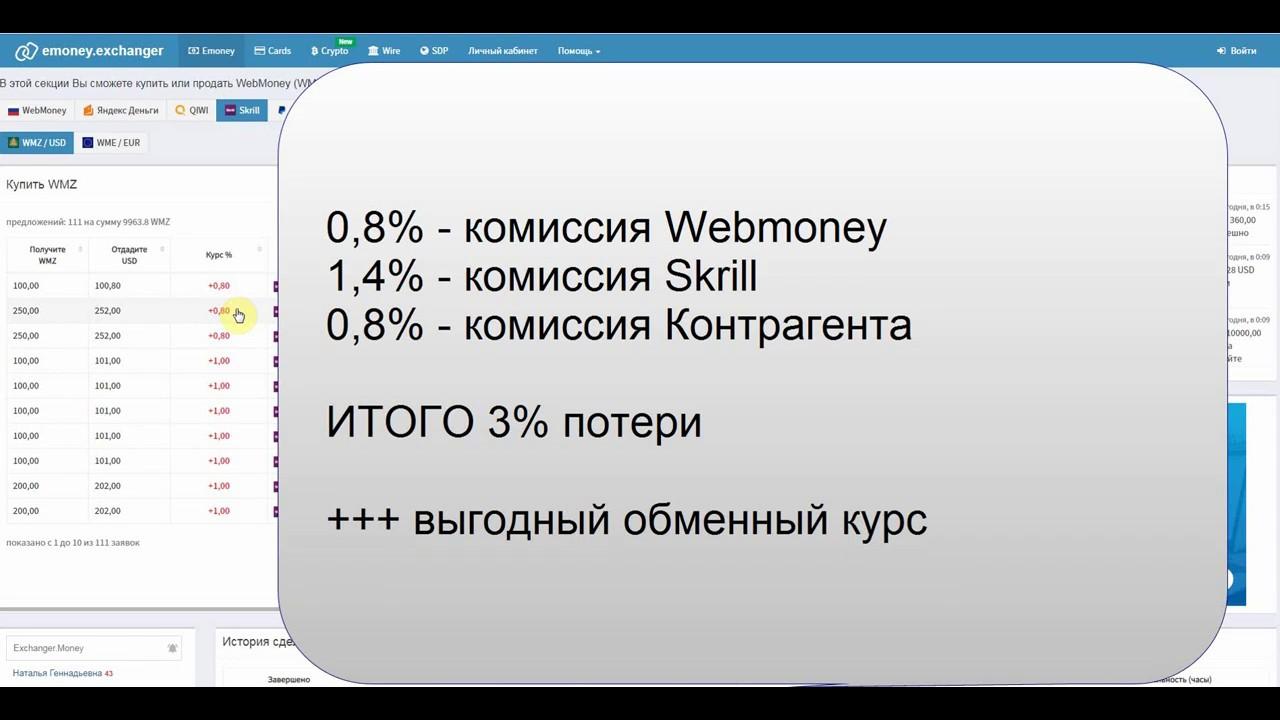 1 bitcoin обменять в usd in 2010