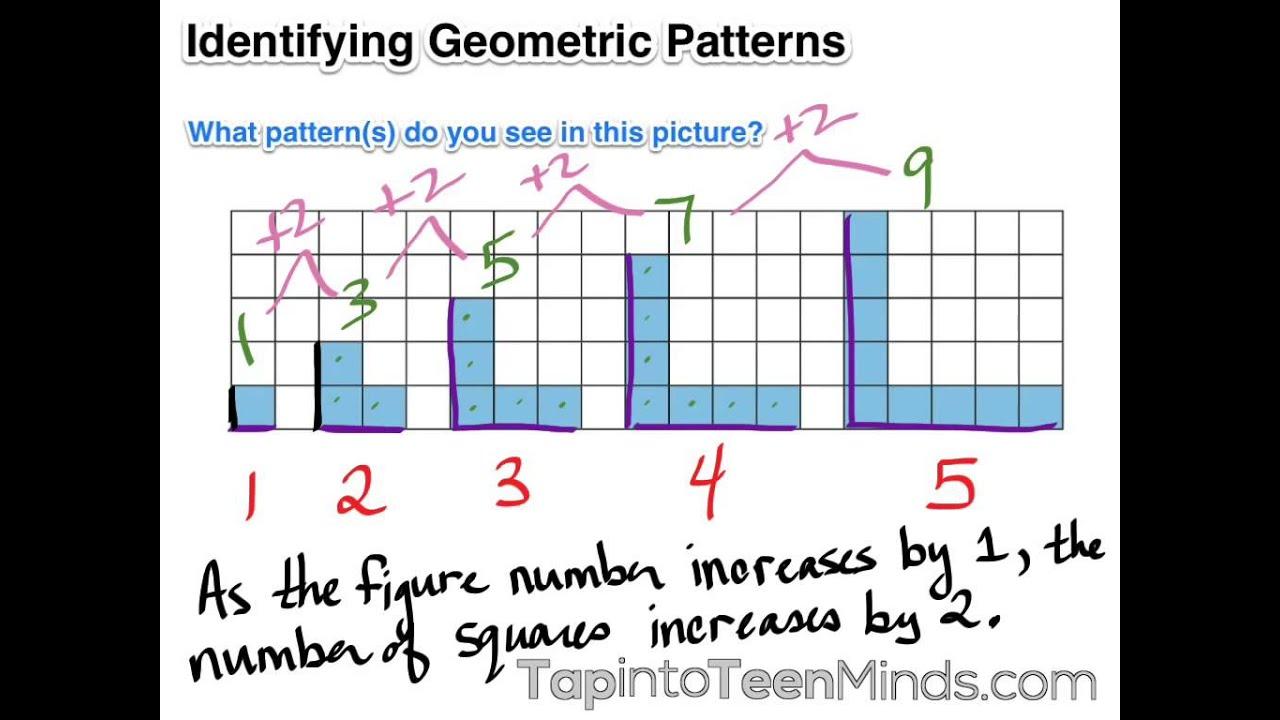 ... Geometric Patterns - Grade 6 Patterning and Algebra - YouTube