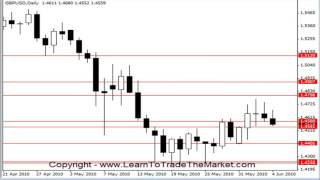 Niall forex price action