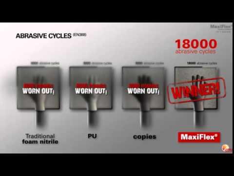 Animations MaxiFlex Durability Web 07032012 en 20120326
