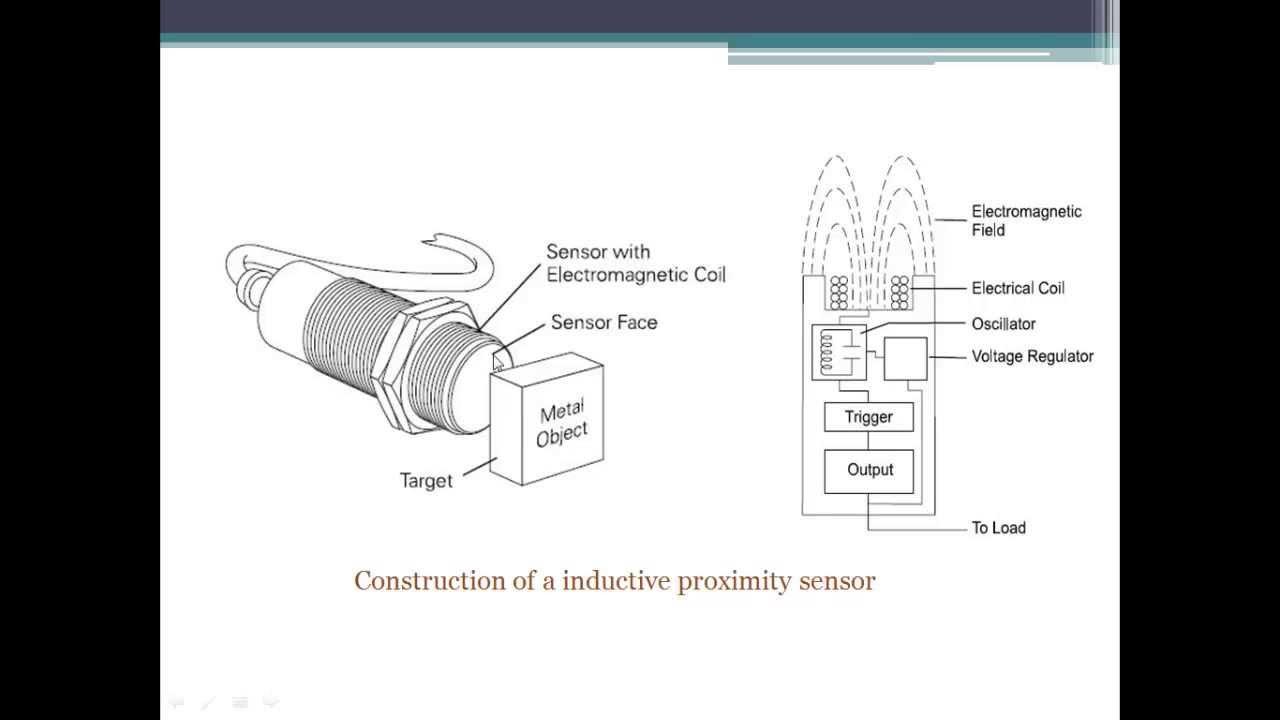 Inductive Proximity Sensor Youtube