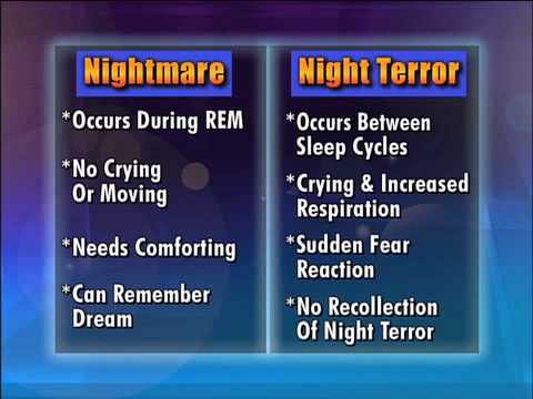 Frequent Urination At Night Natural Remedies Child Night