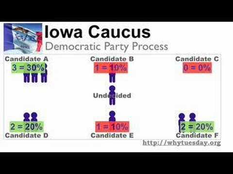 Iowa Caucus: Animated Edition!