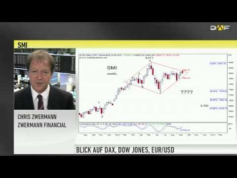 Zwermann: Im DAX wird noch etwas Dynamik aufkommen