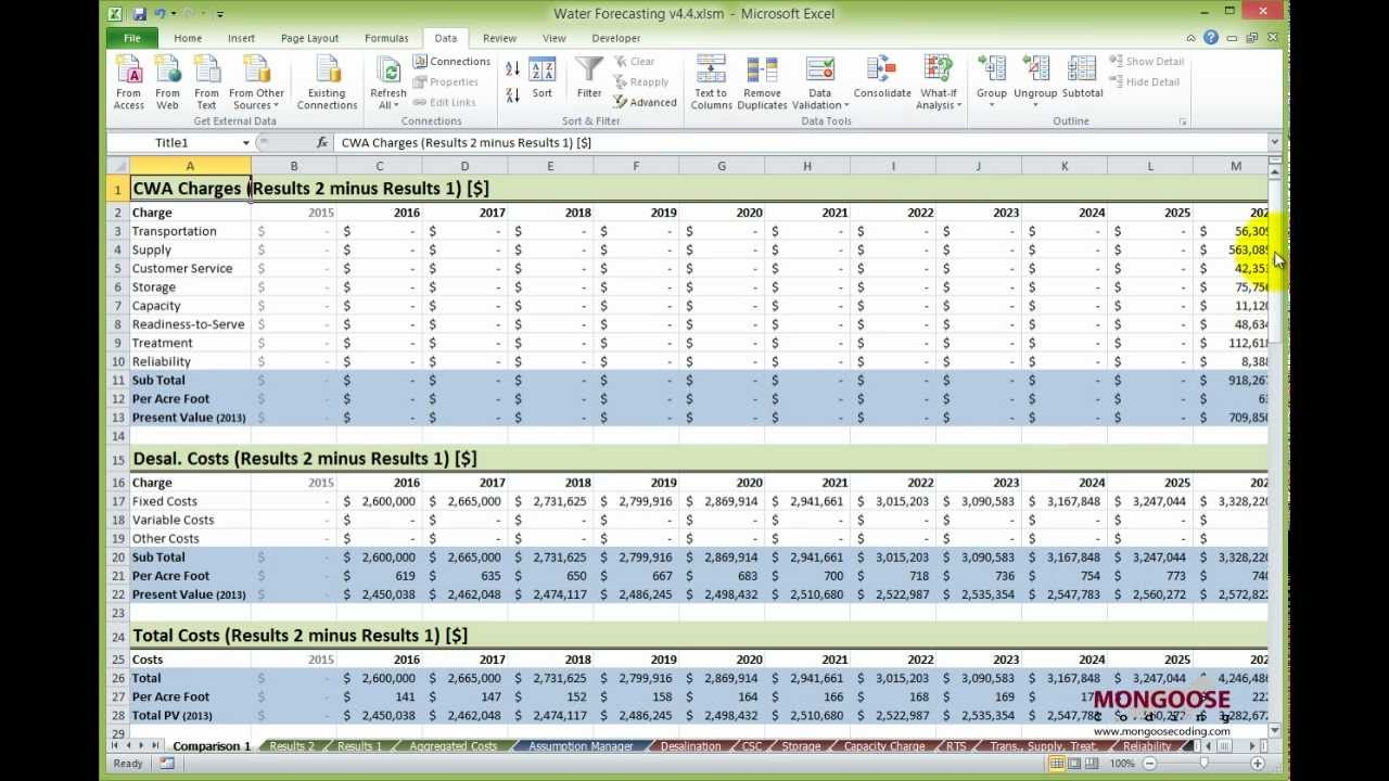 Advanced excel modeling professional data analysis in excel