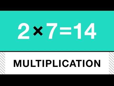 Math Basics: Multiplication