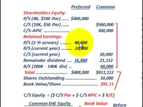 dividend yield and common equity How do you calculate preferred stock dividends multiply 005 by 100 to arrive at the annual yield investopedia calculates the cost of common equity using.