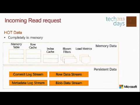 Deep Dive and Best Practices for Windows Azure Storage Services - TechDays 2013