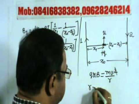 IIT(Adv)-2014 Video Solution, Q.19 Paper-1   PHYSICS