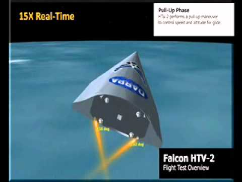 DARPA Falcon HTV-2 Animation