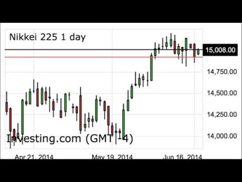 Nikkei futures update 11:11 PM Eastern time