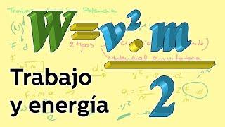 Concepto de trabajo, energía y fuerza en física. Parte 1