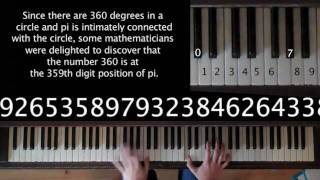 Song from π!