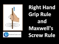 Right Hand Grip Rule and Maxwell